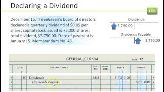 11.3 accounting for the declaration and payment of a dividend