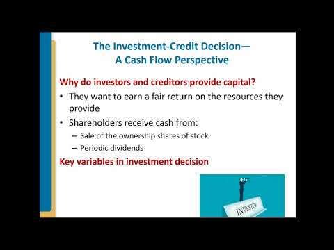 Intermediate Accounting - Chapter 1 - Part 1 - YouTube