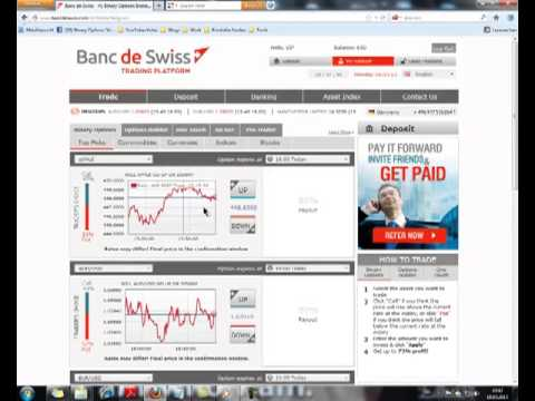 15 minutes binary options strategy