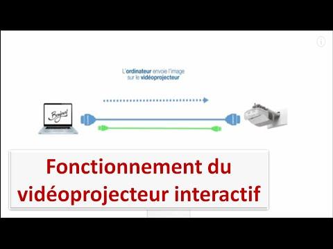 Comment fonctionne le vidéoprojecteur interactif