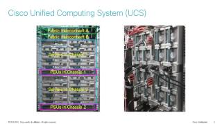 Introduction to Cisco Unified Computing System (UCS)