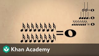 Grade 3 PE | Note Values, Duration, and Time Signatures | Khan Academy
