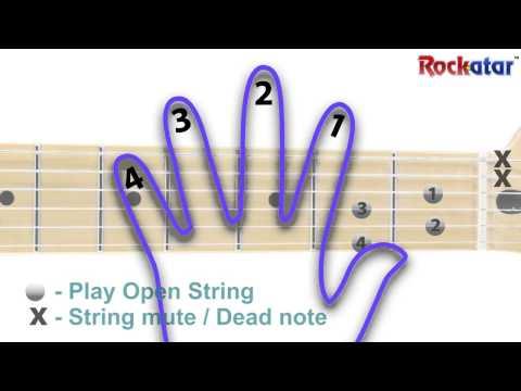 C dim Guitar chord
