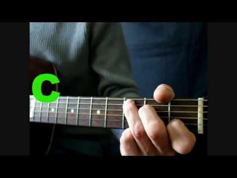The Kooks  Naive chords  myChordBook  Interactive Chord