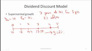 CFA Level I Equity Valuation Video Lecture By Mr. Arif Irfanullah Part 1