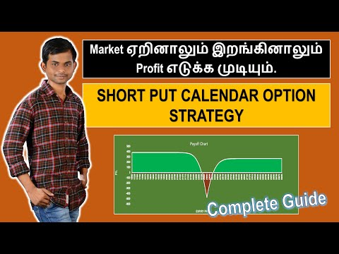 Prce acton for binary options