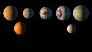 TRAPPIST-1 System - Discovery of Earth-Like Planets