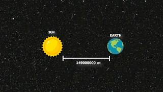 Understanding Astronomical Unit and Light Year