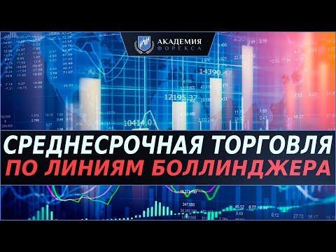 Платформы для торговли бинарными