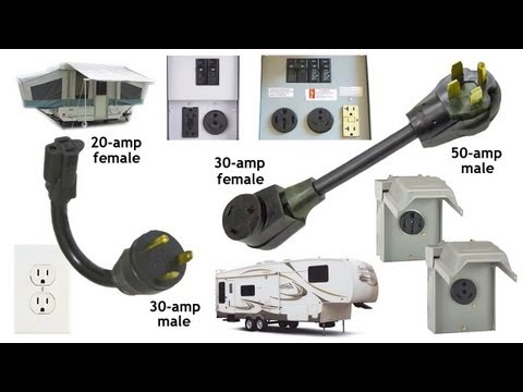 How To Plug in an RV (Dog Bones 101)