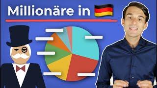 Wie Deutsche Millionäre ihr Geld anlegen: Neue Studie 2020