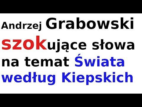 Andrzej Grabowski szokujące słowa na temat Świata według Kiepskich