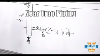 Steam System | Near Trap Steam Piping