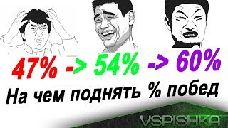 [Аналитика] Как Поднять Процент Побед WOT? ИМБА ТАНКИ!