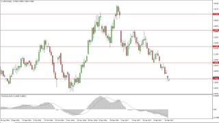 Natural Gas Technical Analysis for February 21 2017 by FXEmpire.com