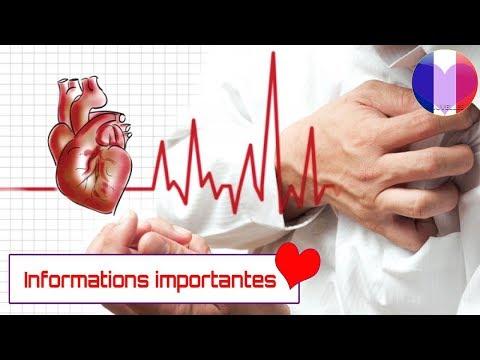 La valeur de la pression sanguine numérique