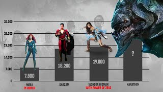 DC Extended Universe - Power Levels