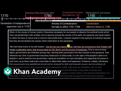 Democratic Ideals In The Declaration Of Independence Video Khan