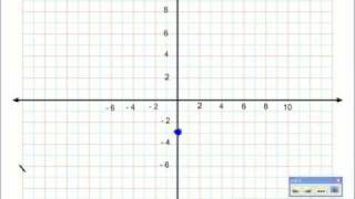 Write and Graph Linear Inequalities