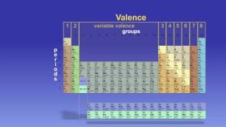 The Periodic Table Explained