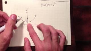 Antenna-Theory.com presents:  Reflector Antennas - The Satellite Dish