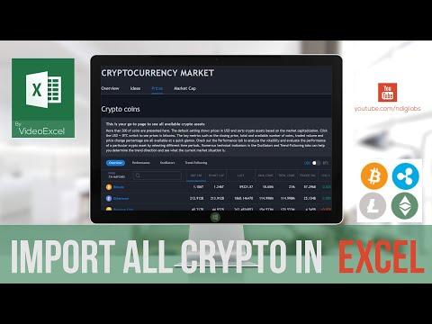 Crypto rinka atidaryta ir uždaryta