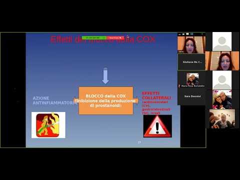 Ciò che è BPH e il trattamento