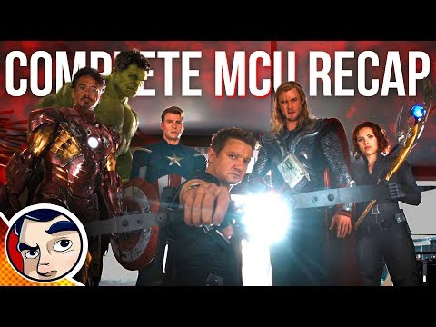 Marvel Cinematic Universe 10 Year Recap – Know Your Universe
