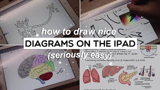 How to draw diagrams on the iPad (seriously easy)   GoodNotes 5