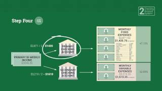 Two Checking Account System