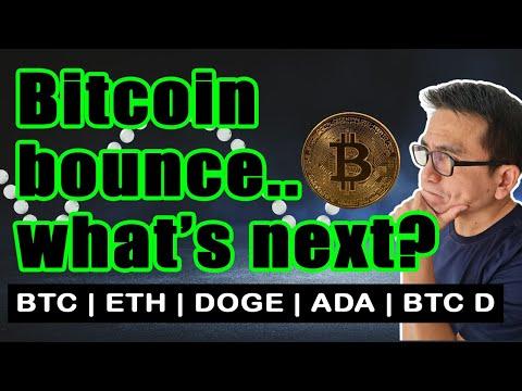 Kaip prekybos bitcoin strategija