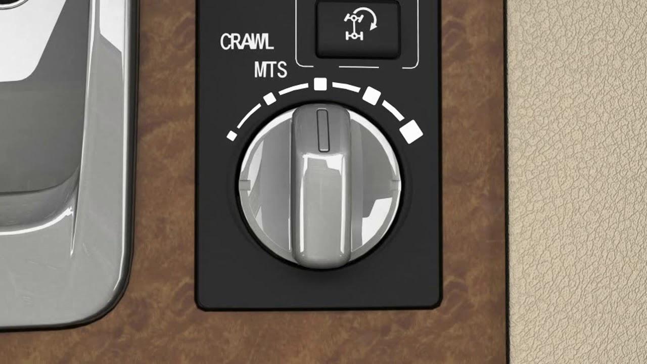 Crawl Control – Hệ thống lựa chọn vận tốc vượt địa hình
