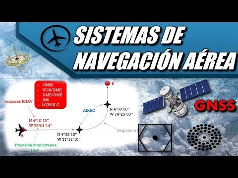 Métodos y Sistemas de Navegación Aérea
