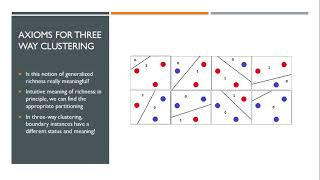 A Formal Learning Theory for Three-way Clustering-Andrea Campagner and Davide Ciucci