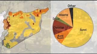 Syrian Civil War - Timeline