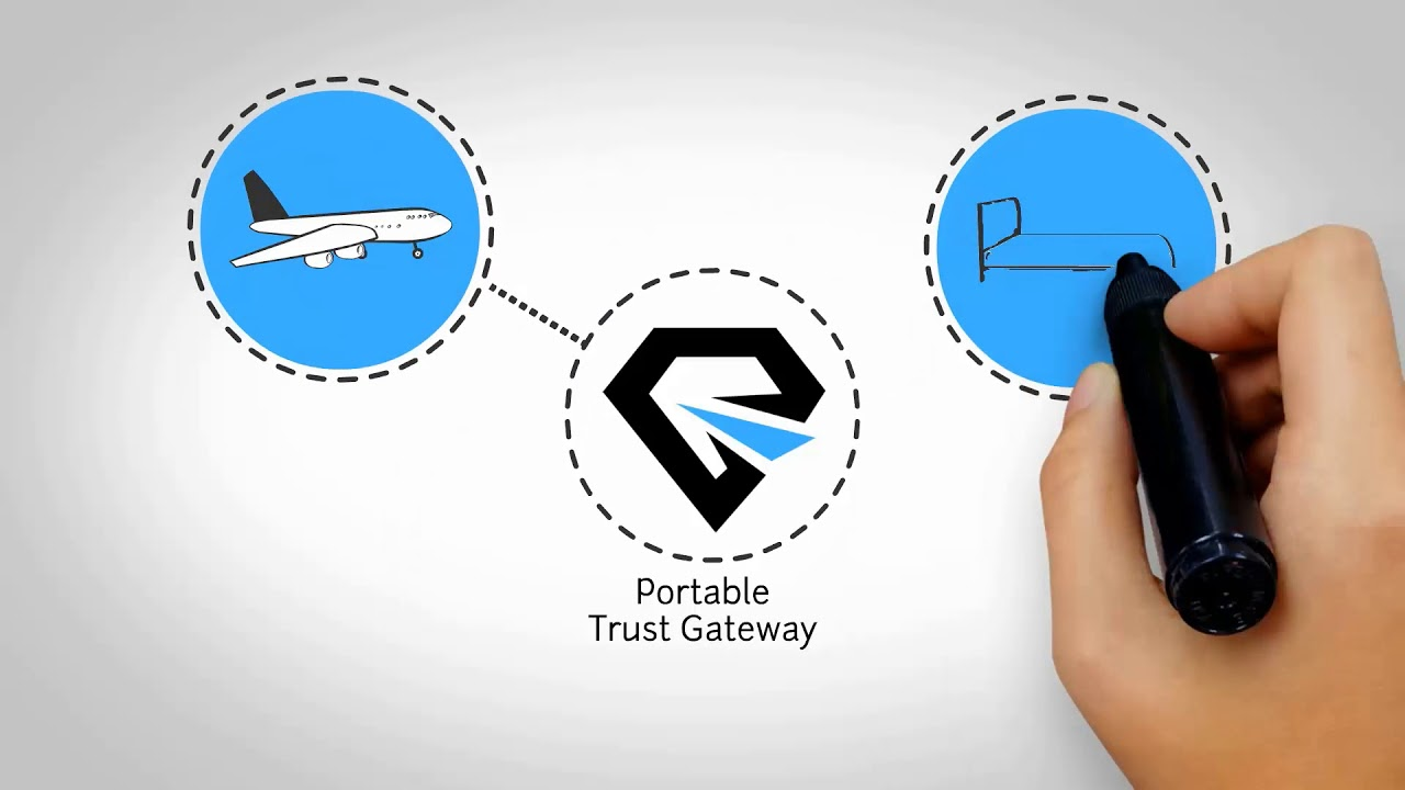 Ethereum Travel Token