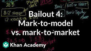 Bailout 4: Mark-to-model vs. mark-to-market