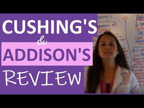 Video Cushings and Addisons Nursing | Addison's Disease vs Cushing's Syndrome Nursing | Endocrine NCLEX
