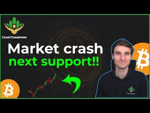 Pornirea unei afaceri miniere bitcoin