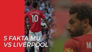 5 Fakta Menarik Jelang Pertandingan antara Liverpool dan Manchester United