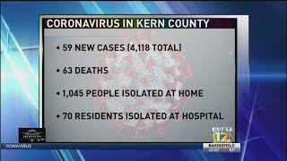 Kern Public Health confirms 59 new COVID-19 cases, three deaths