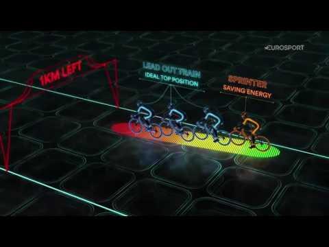Explicación de sprint exitoso en ciclismo / La Ceja Virtual