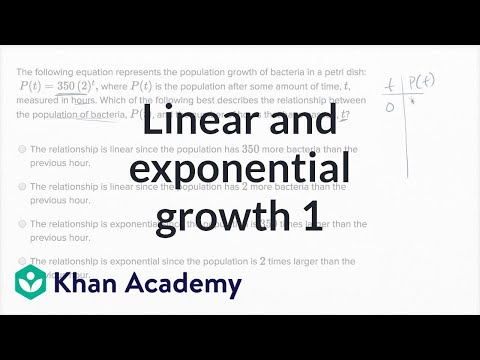 Linear and exponential growth \u2014 Basic example (video) Khan Academy