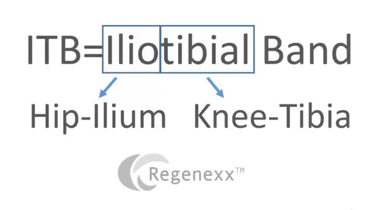 Stem Cell Therapy maxresdefault - Constantly Rolling Out Your Tight ITB? You Could Have a Back Problem