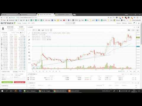 Kaip uždirbti pinigų rinkoje