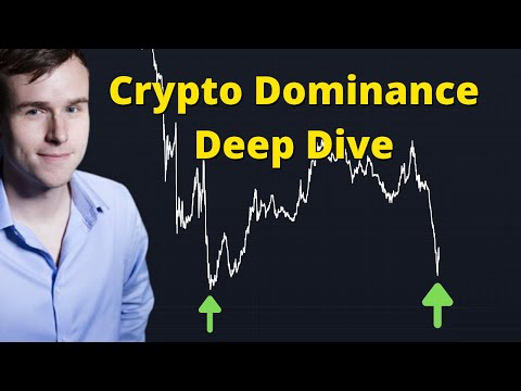 Legolcsóbb crypto exchange