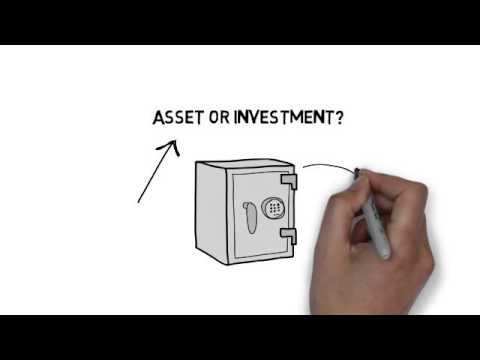 mp4 Investment Meaning, download Investment Meaning video klip Investment Meaning