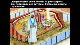 Царство Небесное или только Спасение? (видео для свободного использования)