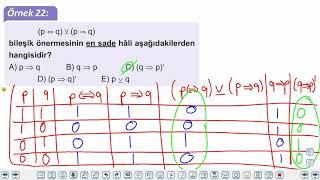 Eğitim Vadisi 9.Sınıf Matematik 3.Föy Mantık 2 Konu Anlatım Videoları