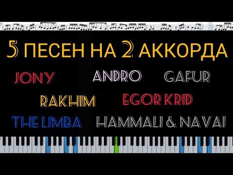 5 песен на два аккорда (кавер на пианино + ноты)